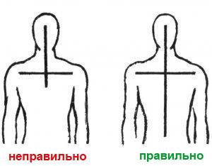 краткое изъявление о еже како всякому православному